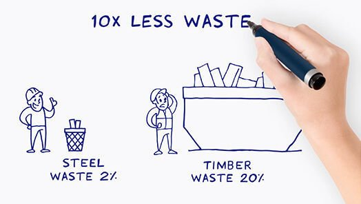 10 Times Less Waste Than Timber